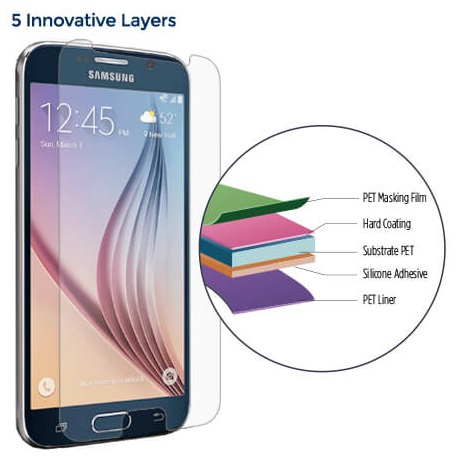 GALAXY S6 HD CLEAR SCREEN PROTECTORS