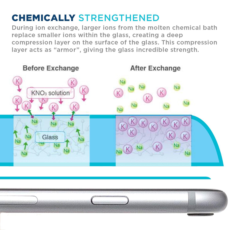 Tech Armor Prime Glass packs enhanced durability