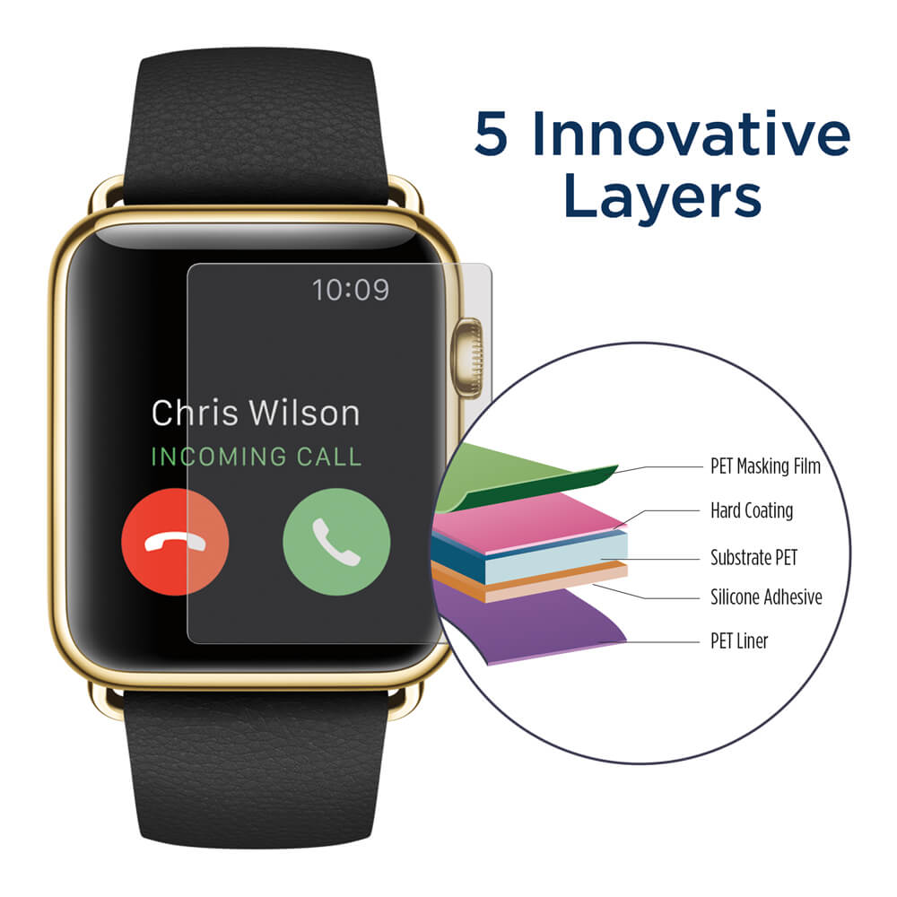 5 Innovative Layers