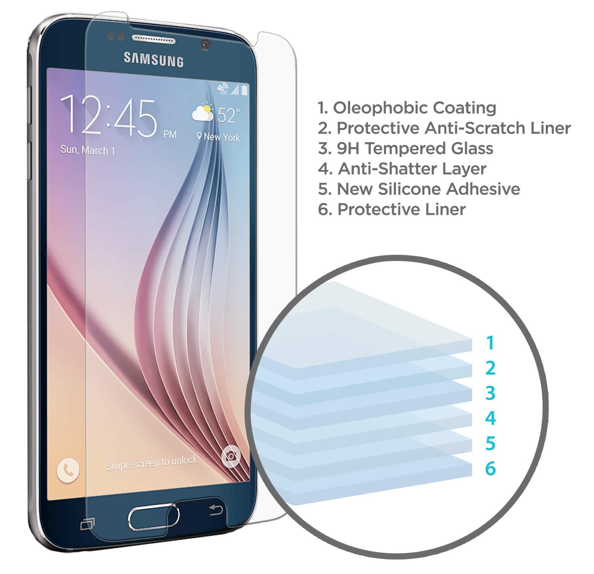 GALAXY S6 BALLISTIC GLASS SCREEN PROTECTORS